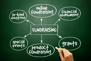 What are the best ways to fund a non-profit organization?